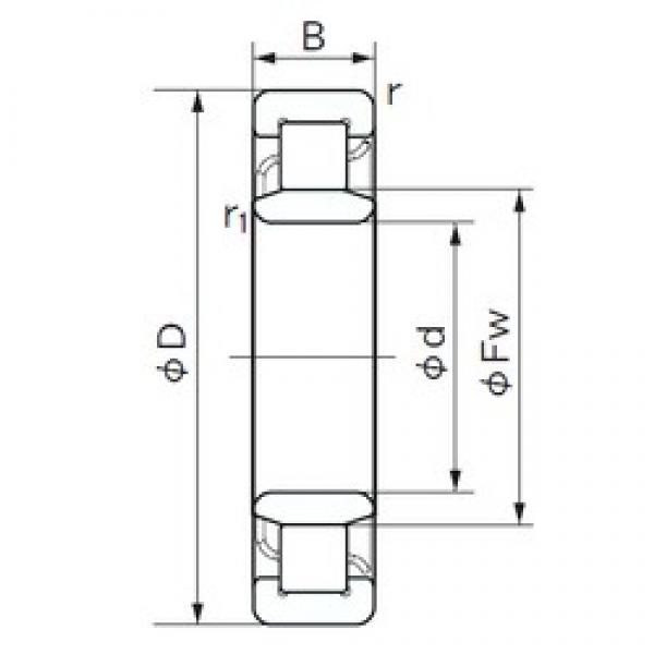 90 mm x 190 mm x 43 mm  NACHI NU 318 E cylindrical roller bearings #1 image